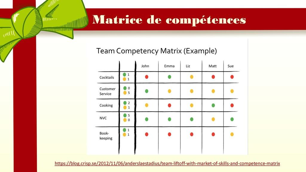 Matrice de compétences https://blog.crisp.se/20...
