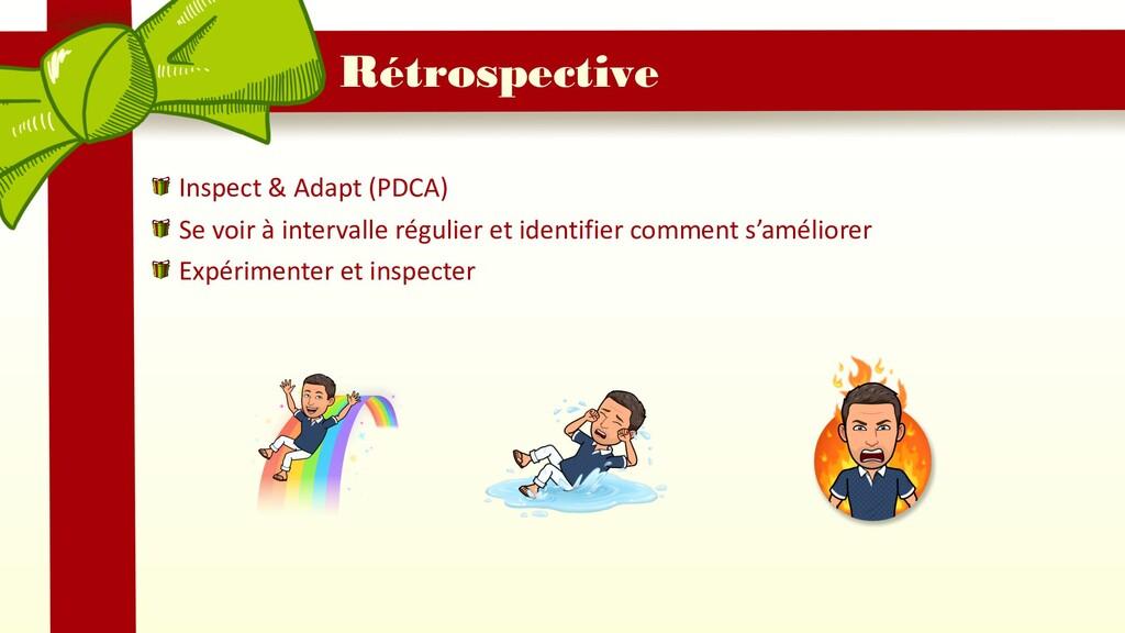Rétrospective Inspect & Adapt (PDCA) Se voir à ...