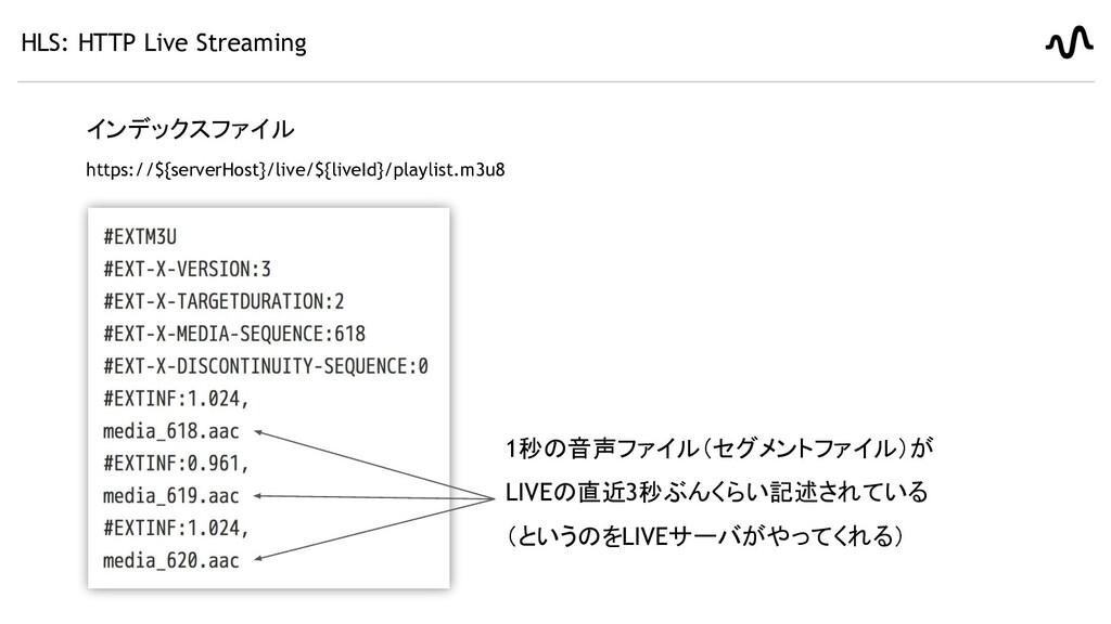 HLS: HTTP Live Streaming 1秒の音声ファイル(セグメントファイル)が ...