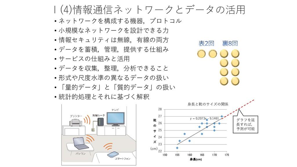 Ⅰ(4)情報通信ネットワークとデータの活用 • ネットワークを構成する機器,プロトコル • 小...