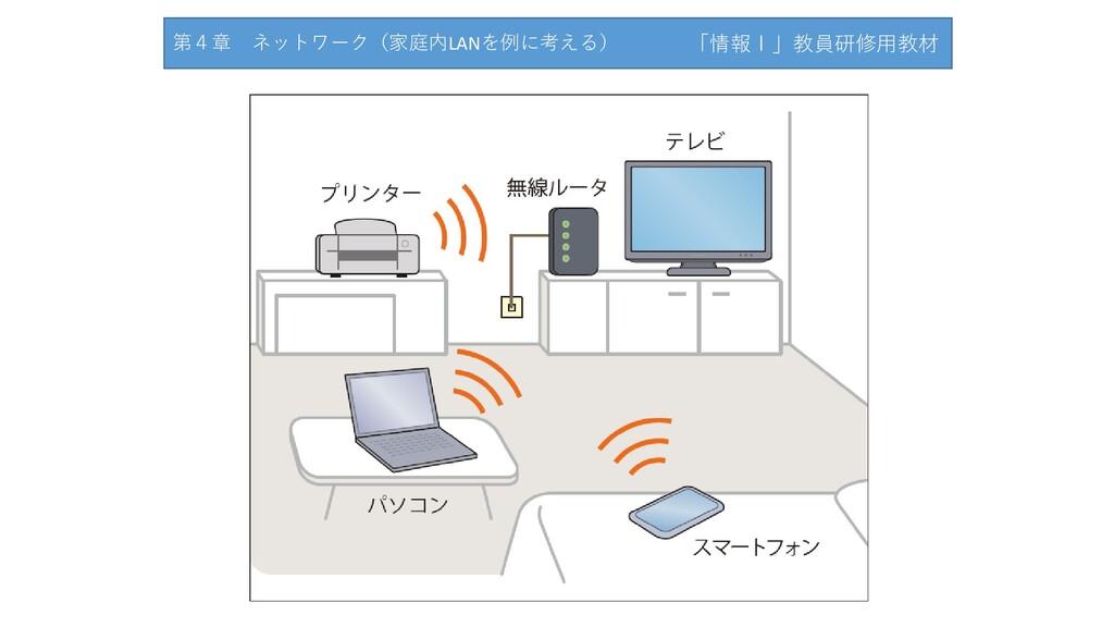 第4章 ネットワーク(家庭内LANを例に考える) 「情報Ⅰ」教員研修用教材