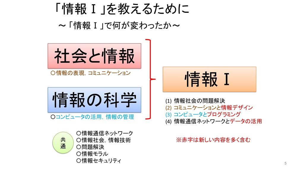 「情報Ⅰ」を教えるために ~ 「情報Ⅰ」で何が変わったか~ 5 社会と情報 情報の科学 情報Ⅰ...