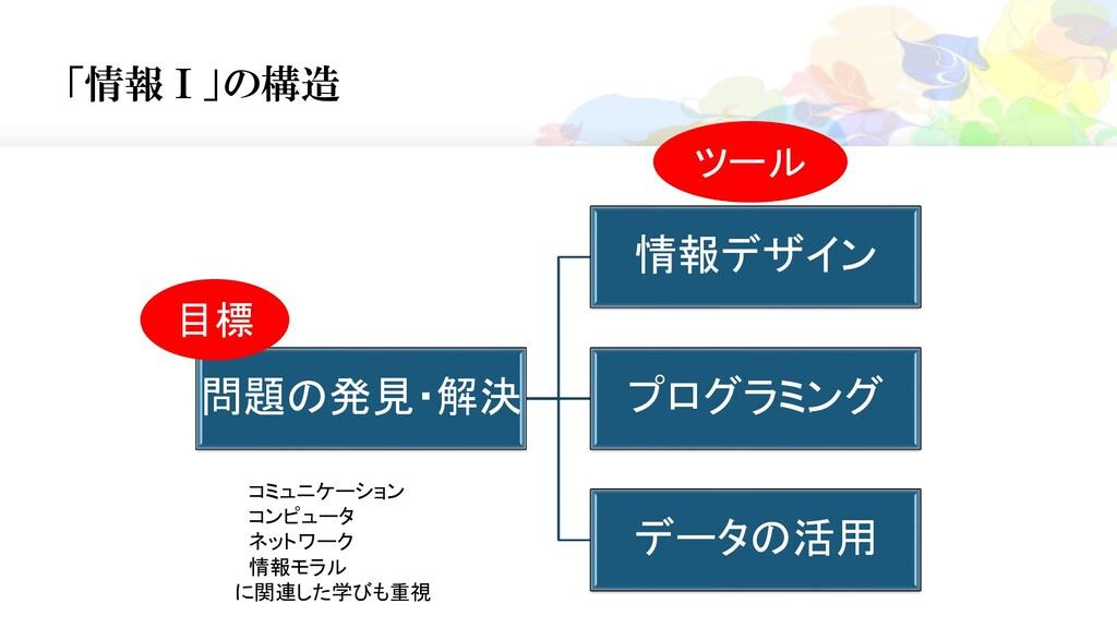「情報Ⅰ」の構造 問題の発見・解決 情報デザイン プログラミング データの活用 目標 ツール ...