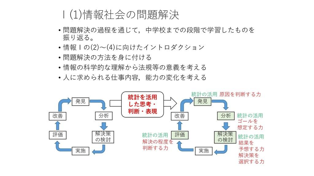 Ⅰ(1)情報社会の問題解決 • 問題解決の過程を通じて,中学校までの段階で学習したものを 振り...