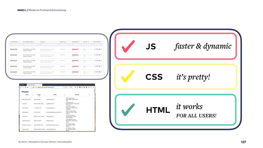 127 Moderne Frontend Entwicklung HTML it works ...