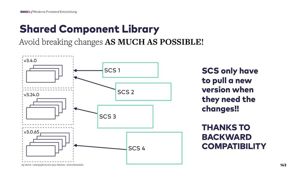 143 Moderne Frontend Entwicklung Shared Compone...