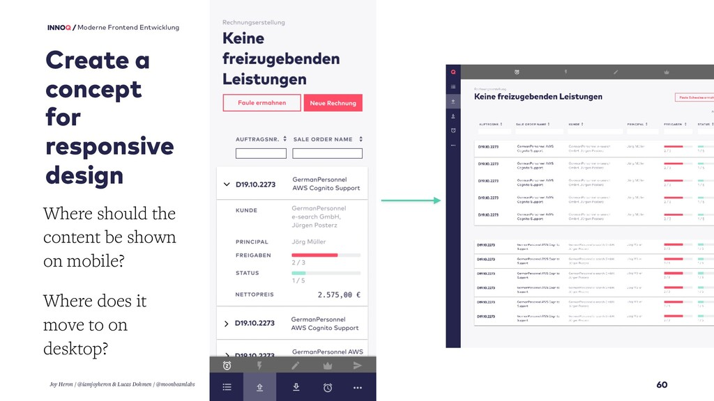 60 Moderne Frontend Entwicklung Create a concep...