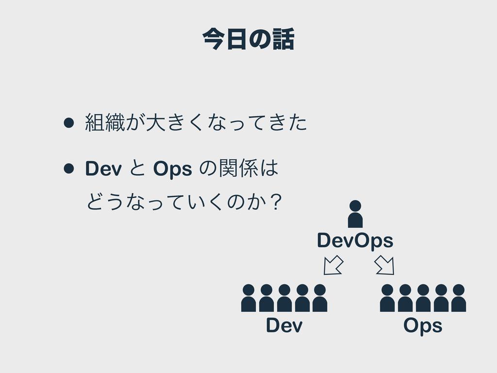 ࠓͷ • ৫͕େ͖͘ͳ͖ͬͯͨ • Dev ͱ Ops ͷؔ Ͳ͏ͳ͍ͬͯ͘ͷ͔ʁ ...