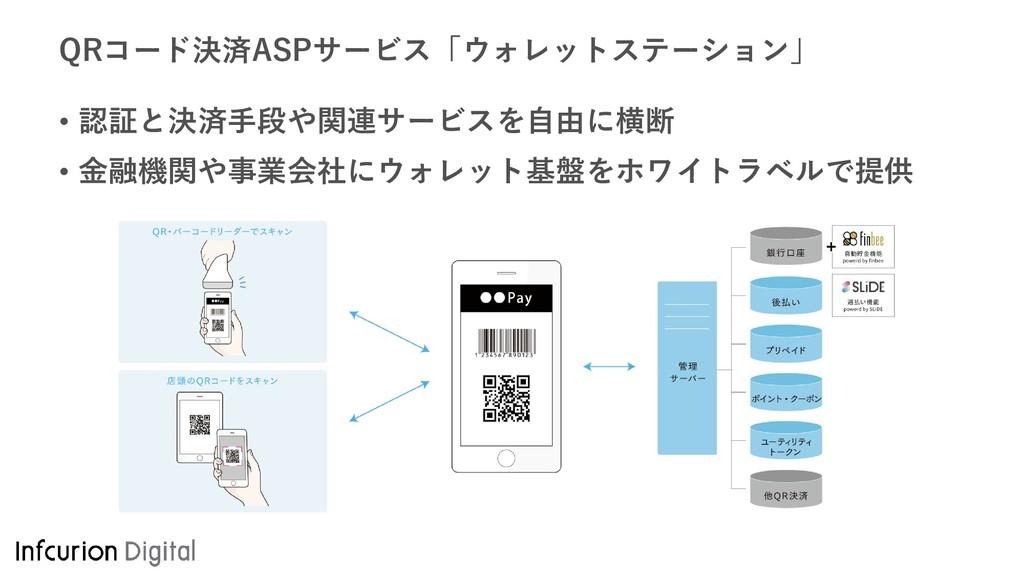 QRコード決済ASPサービス「ウォレットステーション」 • 認証と決済手段や関連サービスを自由...