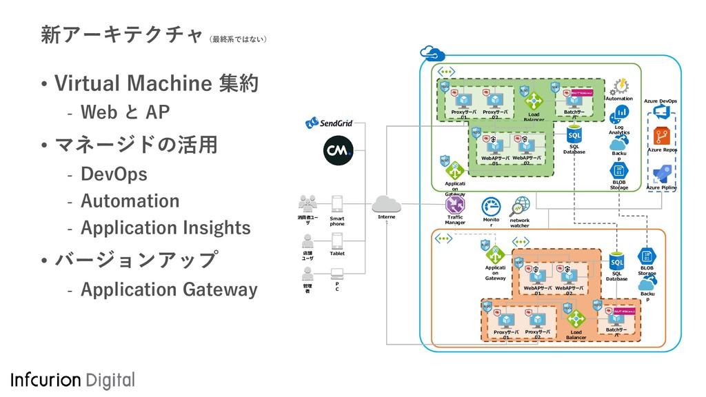 新アーキテクチャ (最終系ではない) • Virtual Machine 集約 - Web と...