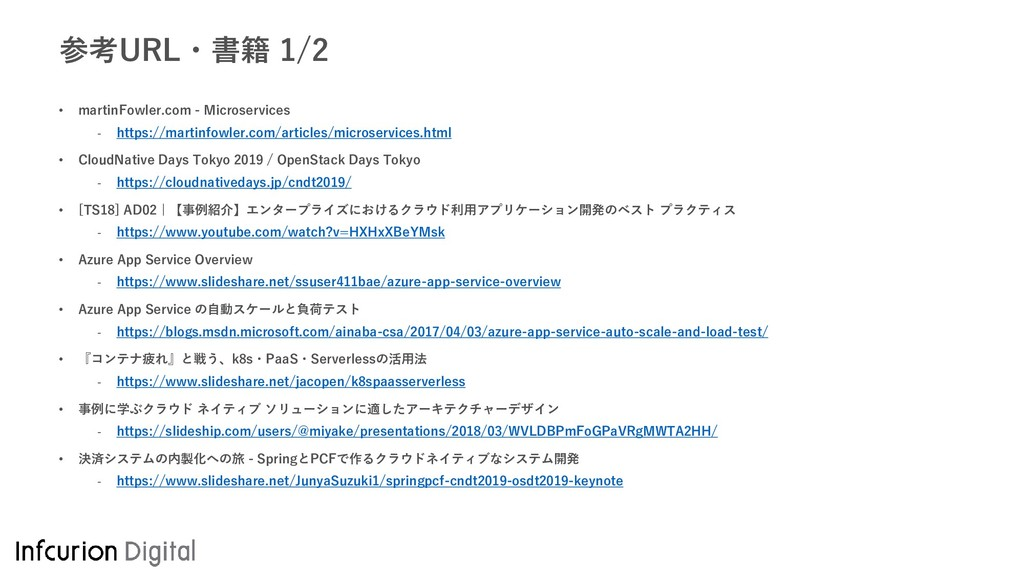 参考URL・書籍 1/2 • martinFowler.com - Microservices...