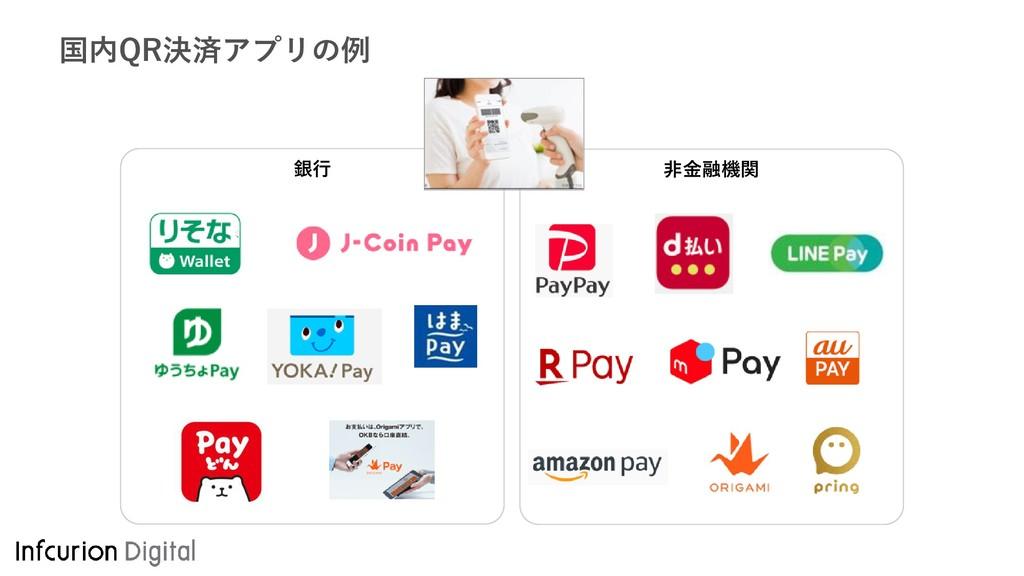 国内QR決済アプリの例 銀行 非金融機関