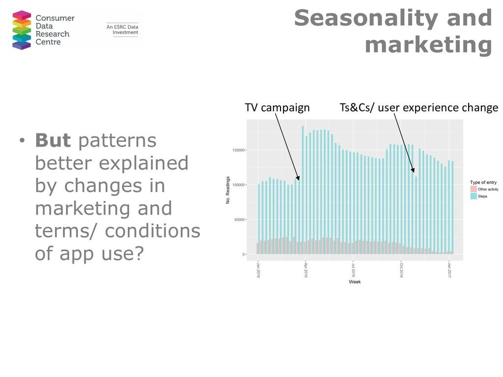 Seasonality and marketing • But patterns better...