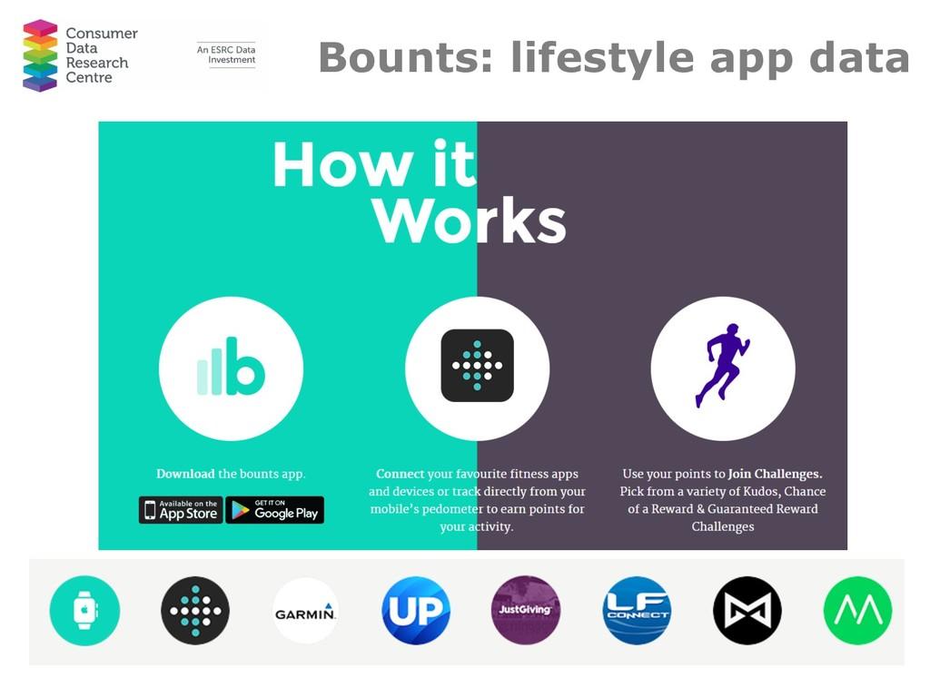 Bounts: lifestyle app data