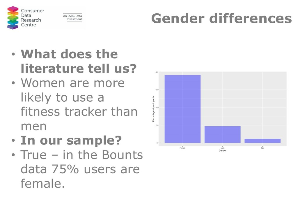 Gender differences • What does the literature t...