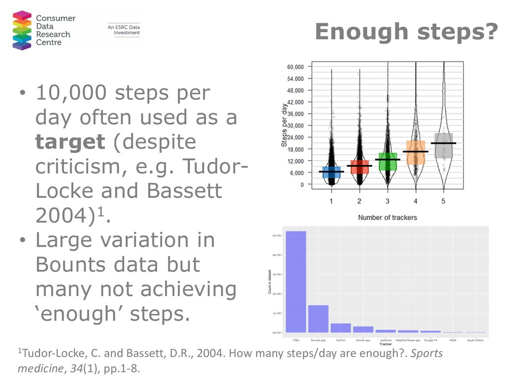Enough steps? • 10,000 steps per day often used...