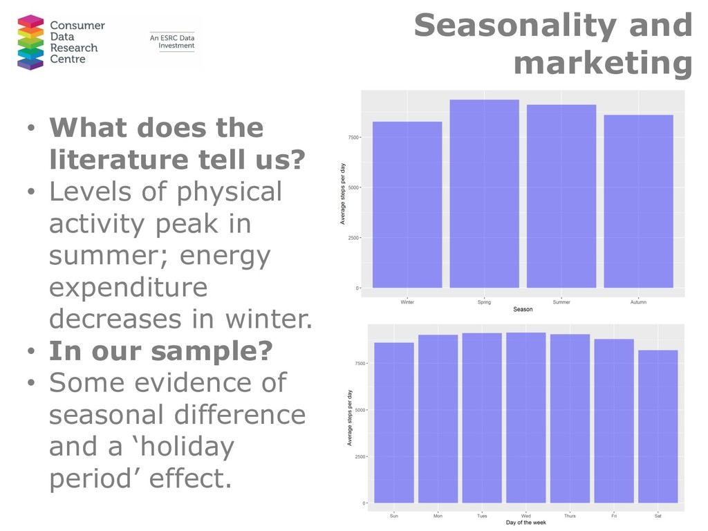 Seasonality and marketing • What does the liter...