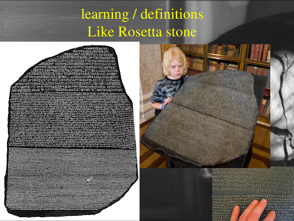 learning / definitions Like Rosetta stone