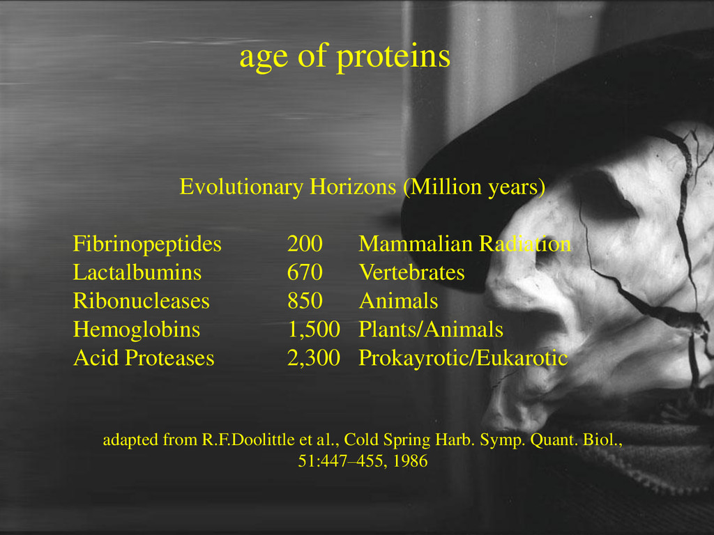 age of proteins Evolutionary Horizons (Million ...