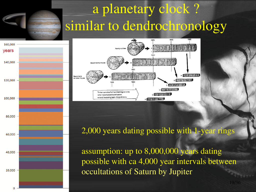 a planetary clock ? similar to dendrochronology...