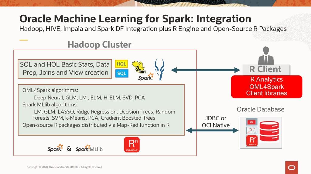 Hadoop Cluster Hadoop, HIVE, Impala and Spark D...