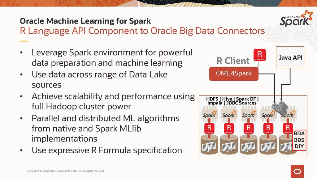 • Leverage Spark environment for powerful data ...