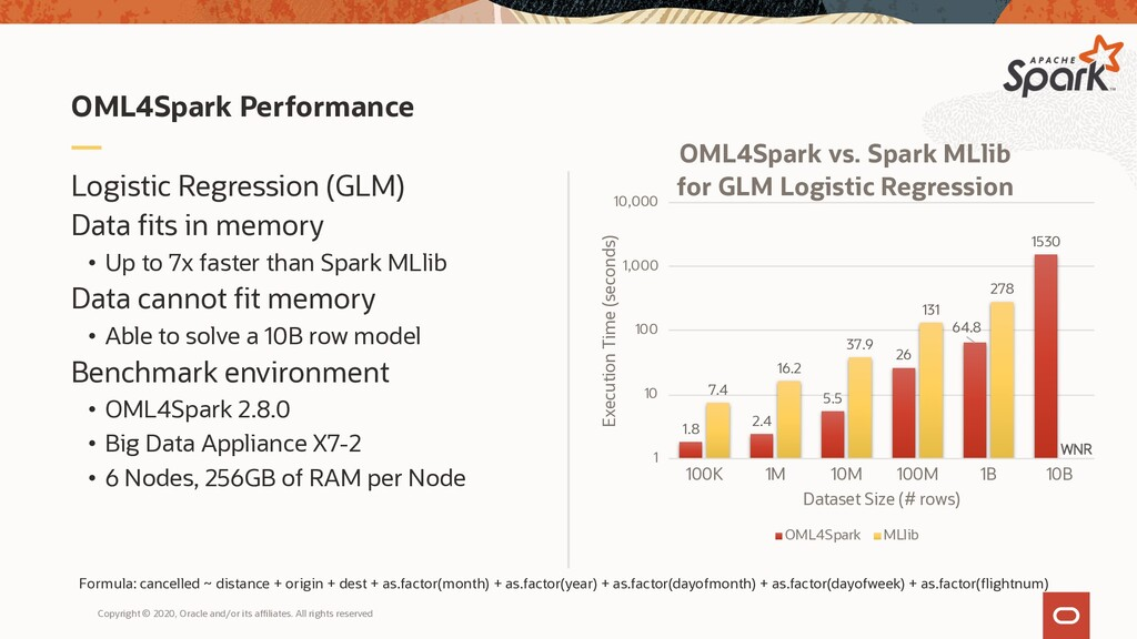 Logistic Regression (GLM) Data fits in memory •...