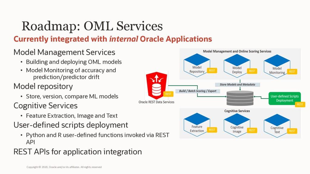 Roadmap: OML Services Model Management Services...