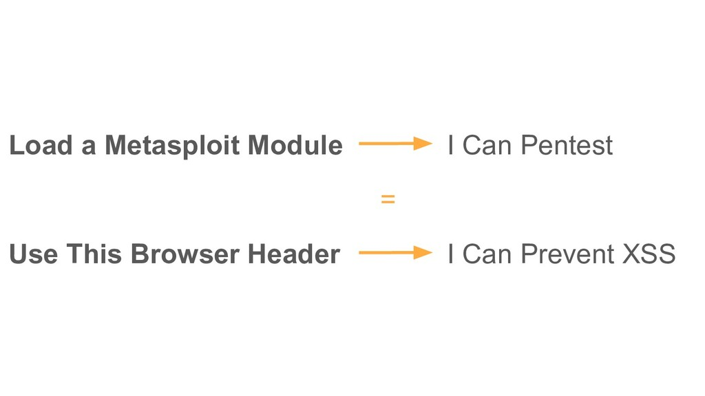 I Can Pentest I Can Prevent XSS = Load a Metasp...
