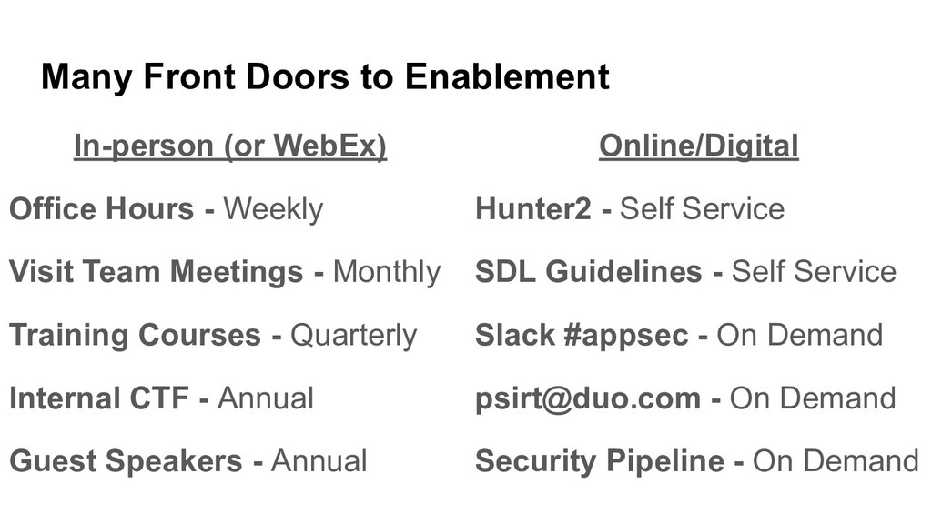 Many Front Doors to Enablement In-person (or We...