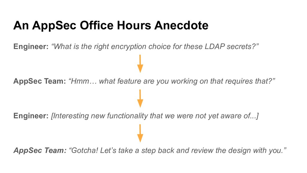 """An AppSec Office Hours Anecdote Engineer: """"What..."""