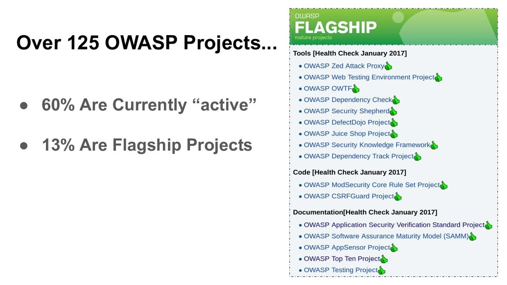 Over 125 OWASP Projects... ● 60% Are Currently ...