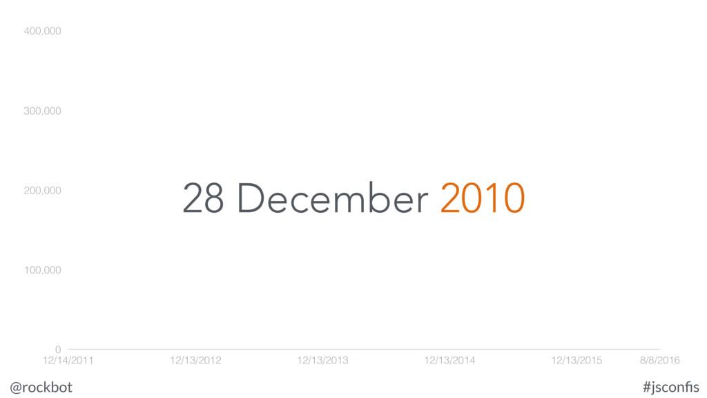 @rockbot #jsconfis 28 December 2010 0 100,000 20...