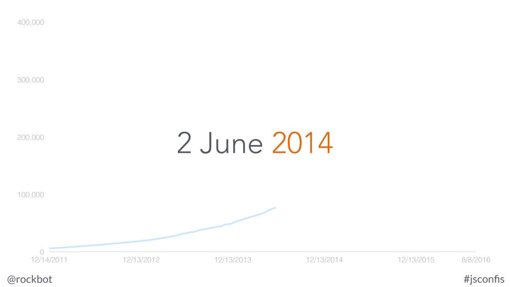@rockbot #jsconfis 0 100,000 200,000 300,000 400...