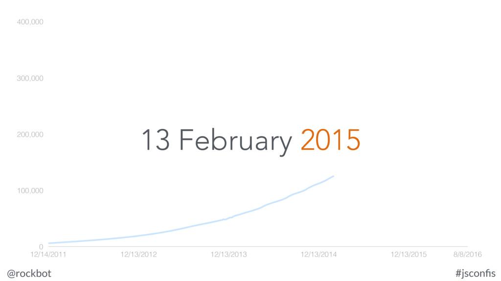 @rockbot #jsconfis 13 February 2015 0 100,000 20...