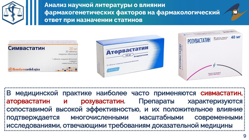Анализ научной литературы о влиянии фармакогене...