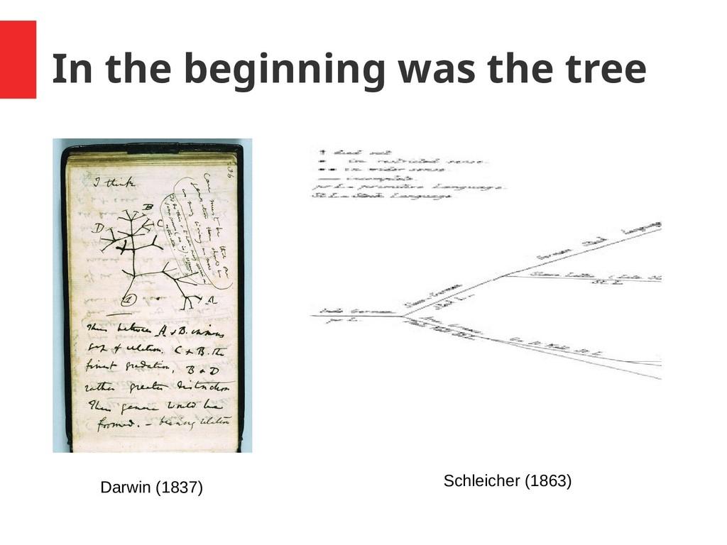 In the beginning was the tree Darwin (1837) Sch...