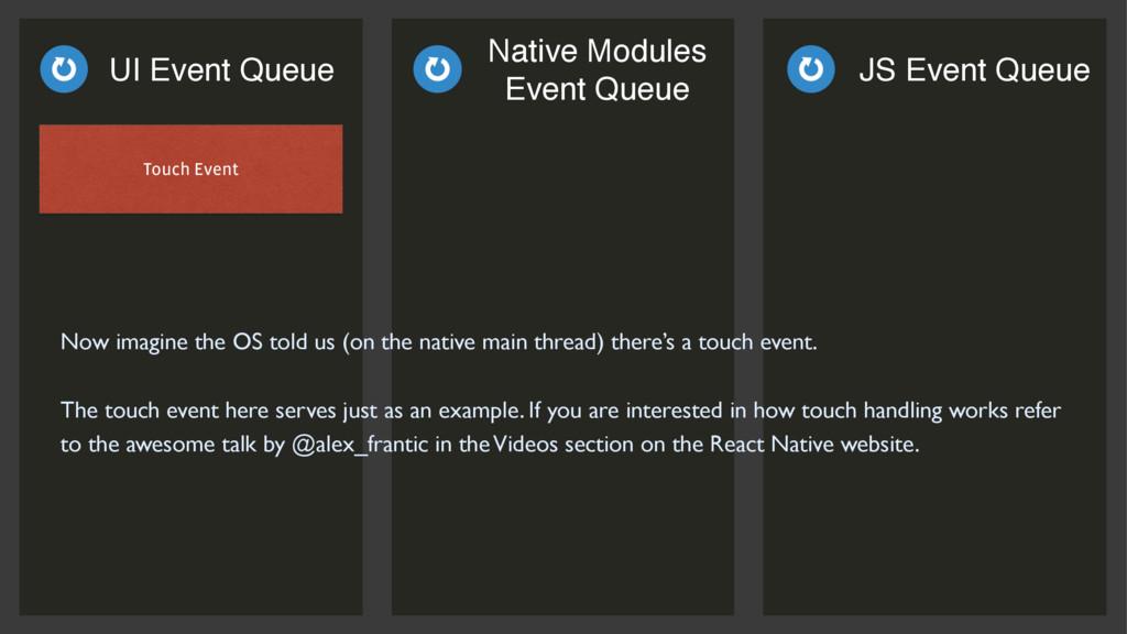 UI Event Queue JS Event Queue Native Modules Ev...