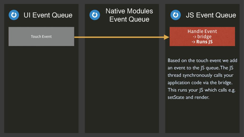 Handle Event -> bridge -> Runs JS Touch Event ...