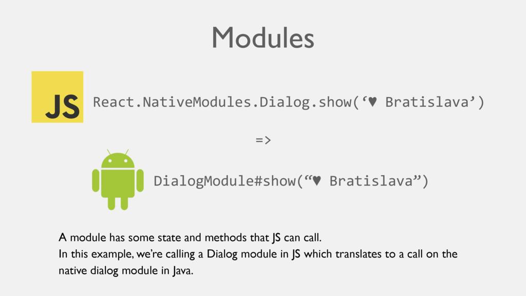 Modules  React.NativeModules.Dialog.show('♥ ...