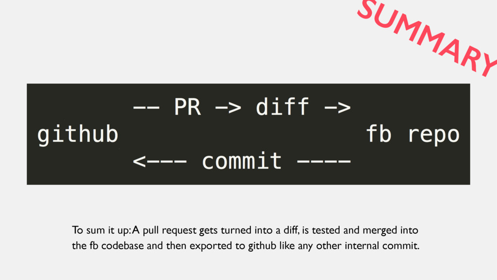 SUMMARY To sum it up: A pull request gets turne...