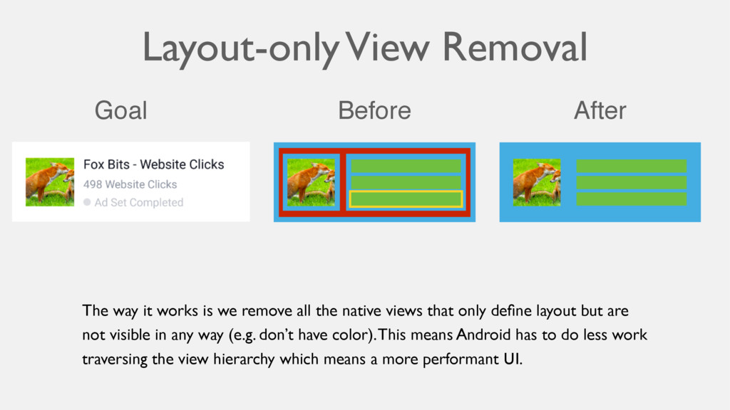 Layout-only View Removal Before After Goal The ...