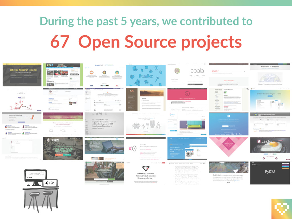 During the past 5 years, we contributed to 67 O...