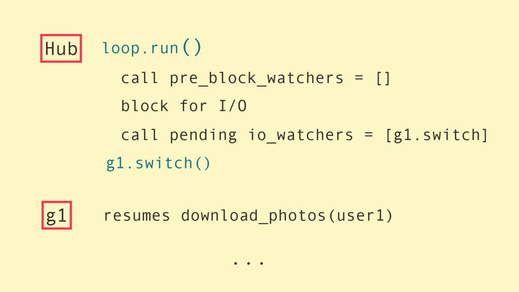 block for I/O call pending io_watchers = [g1.sw...