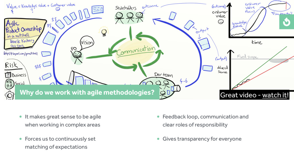 • Feedback loop, communication and clear roles ...