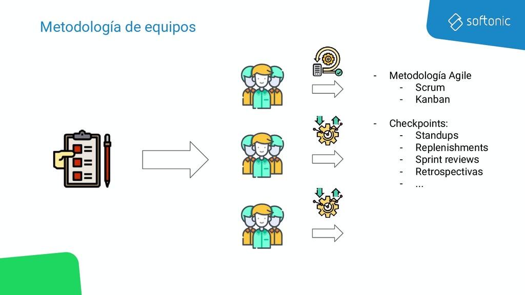 - Metodología Agile - Scrum - Kanban - Checkpoi...
