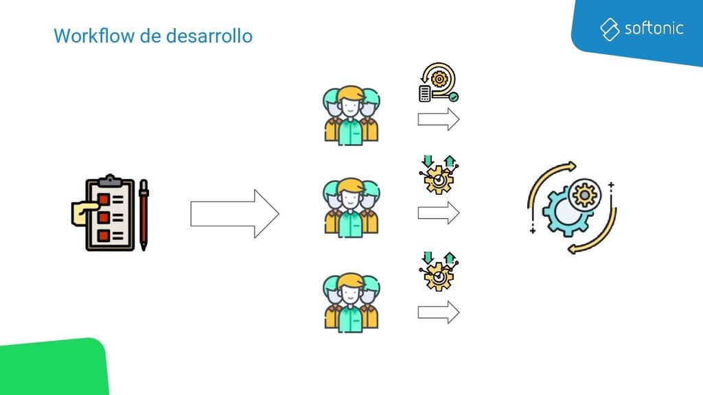 Workflow de desarrollo