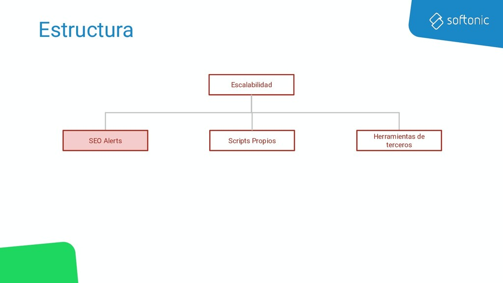 Estructura Escalabilidad SEO Alerts Herramienta...