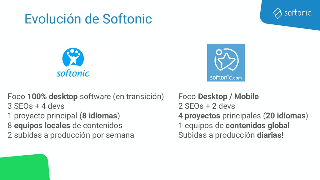 Evolución de Softonic Foco 100% desktop softwar...
