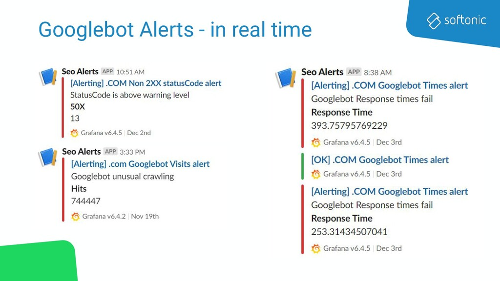 Googlebot Alerts - in real time